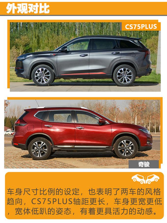 两款标杆SUV间的较量 CS75PLUS和奇骏怎么选-图3