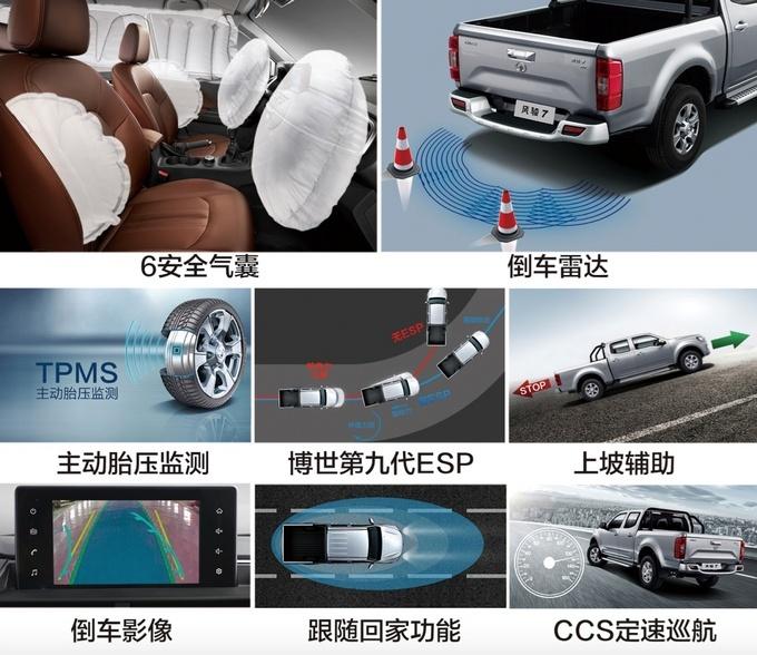 8.68万元起售 风骏7汽油版上市 首款国六B皮卡-图8