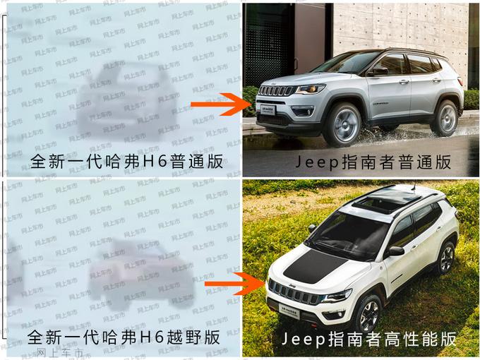 哈弗新一代H6高性能版曝光  竞争Jeep越野车-图1