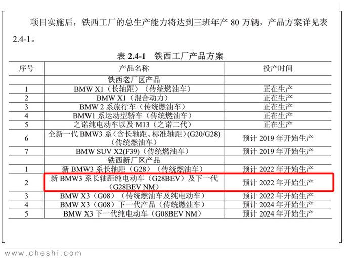 华晨宝马纯电3系续航600km 秒杀特斯拉Model 3-图2