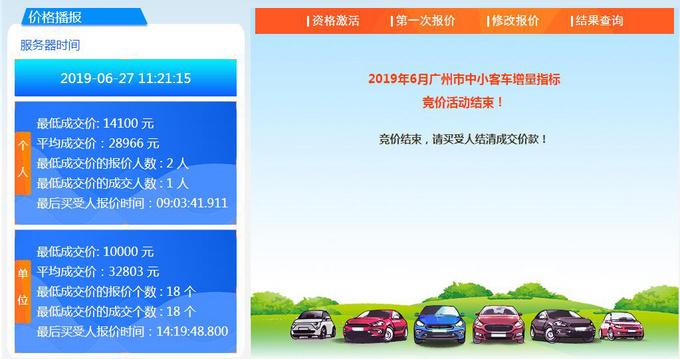 新政出台 竞拍价格大幅下降广州将成混动专场-图2
