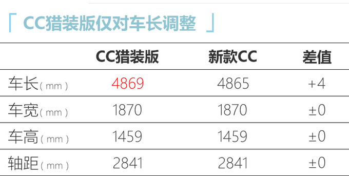 大众国产新款CC内饰曝光 同步海外设计-11月上市-图5