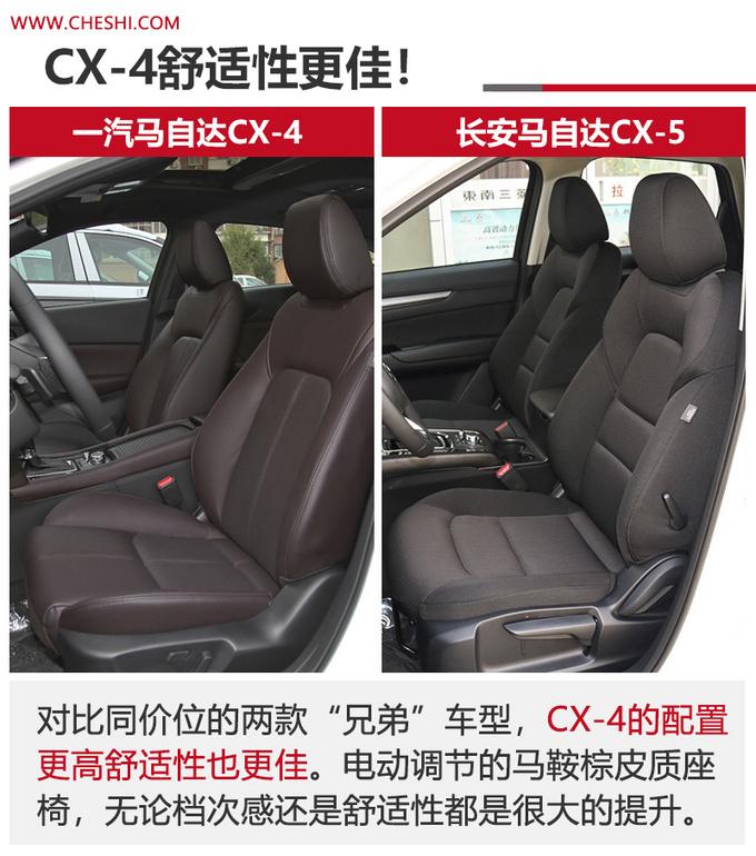 马自达SUV谁更值 CX-4尺寸更大-动力更强-图10