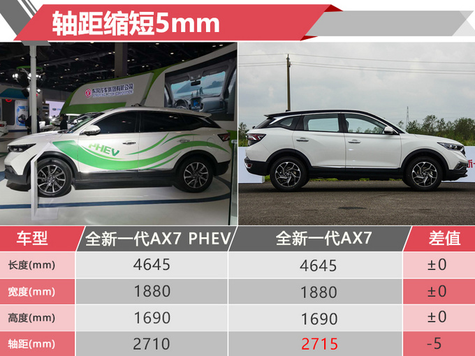 东风风神新一代混动SUV曝光 百公里油耗仅2升-图6