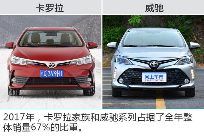 一汽丰田1月销量大增23% 首款TNGA产品将上市-图4