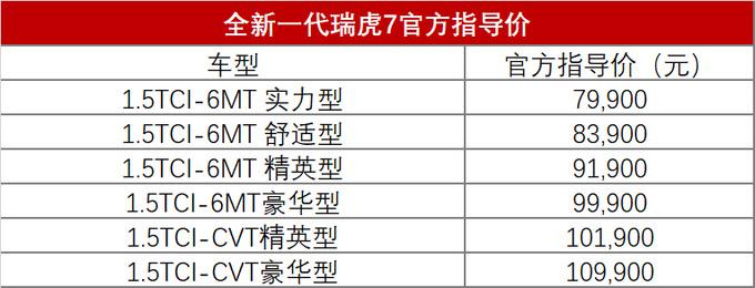 全新一代瑞虎7区域品鉴会在东莞举办-图2