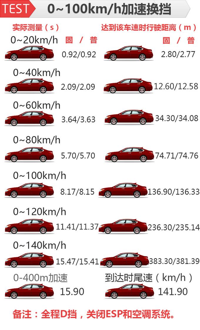 车迷们心中的操控玩具谁是宝马3系的最佳搭档-图2