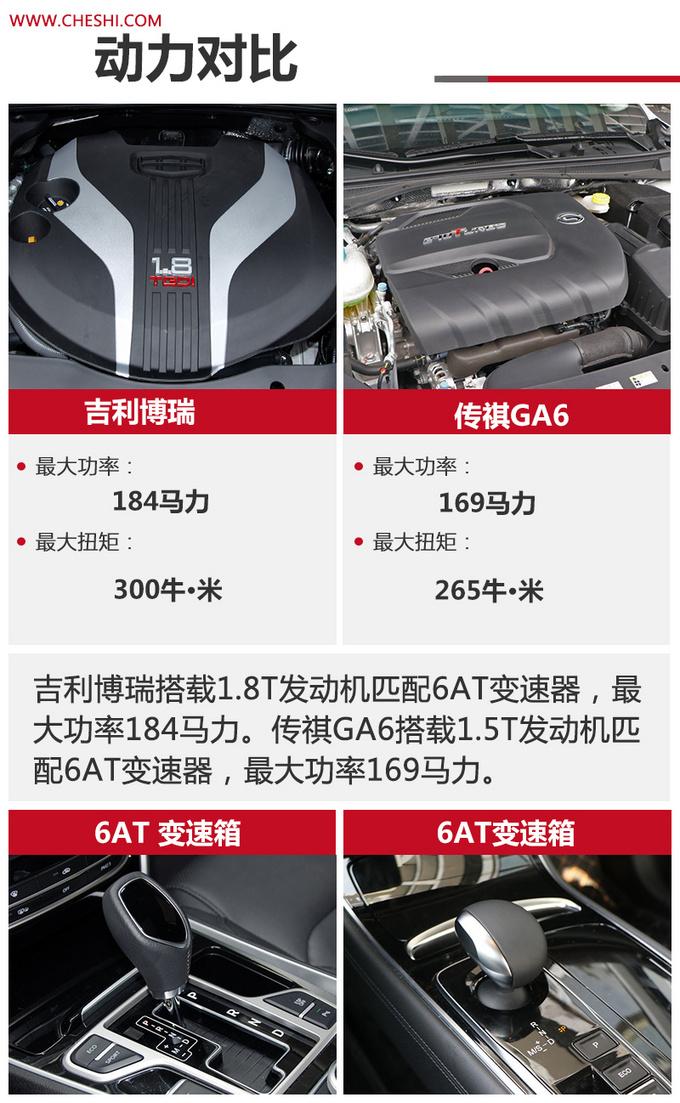 国产高端轿车谁更值 吉利博瑞对比传祺GA6-图16