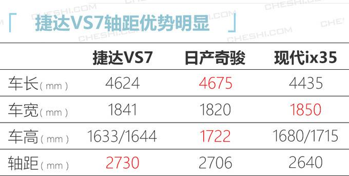 春节后 第一波上市新车多达18款 最低不到10万元-图25