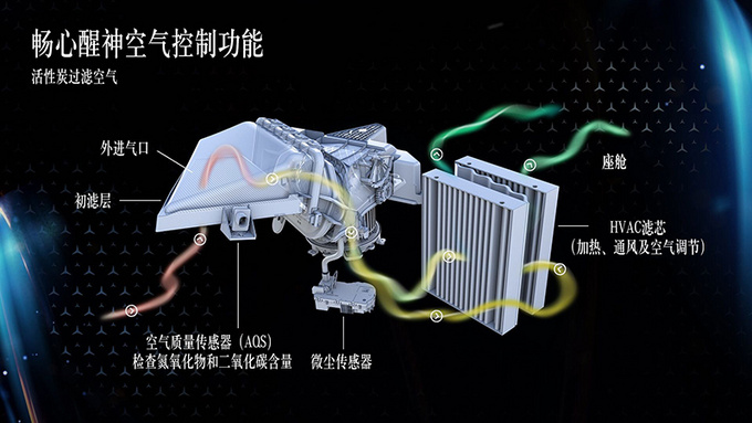 全新奔驰S级内饰官图发布 搭载畅心醒神功能-图3