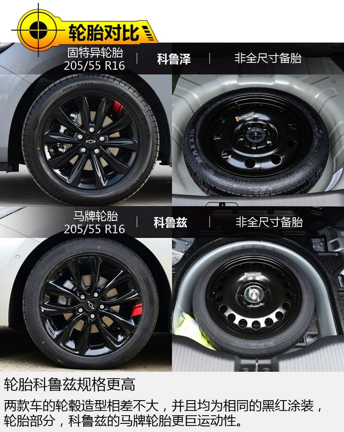 十万块买车也能有跑车的设计科鲁泽对比科鲁兹-图7