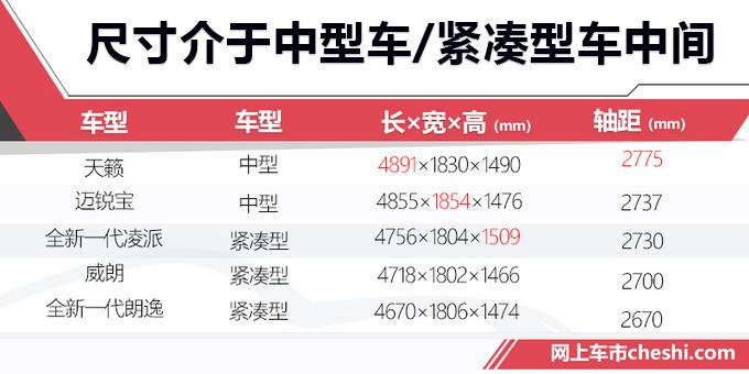 转帖-全新凌派尺寸增加/换1.0T发动机 降1.5万值不值?