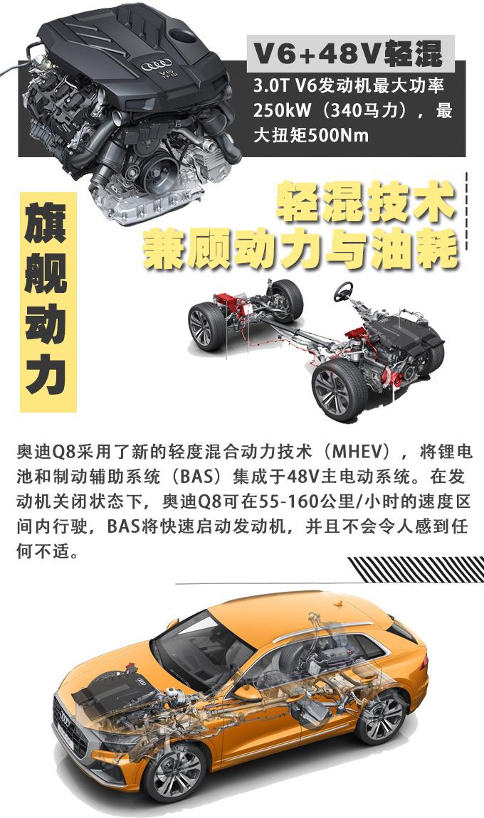 与兰博基尼师出同门 奥迪Q8才是顶级豪华SUV的真王者-图10