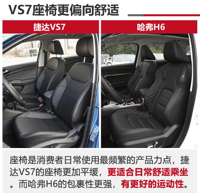 13万买台高品质SUV 捷达VS7和哈弗H6谁更值-图10