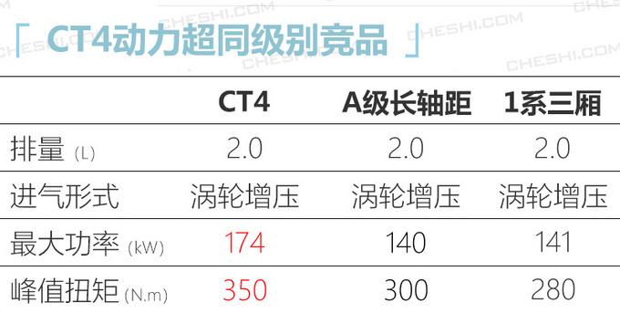 春节后 第一波上市新车多达18款 最低不到10万元-图40