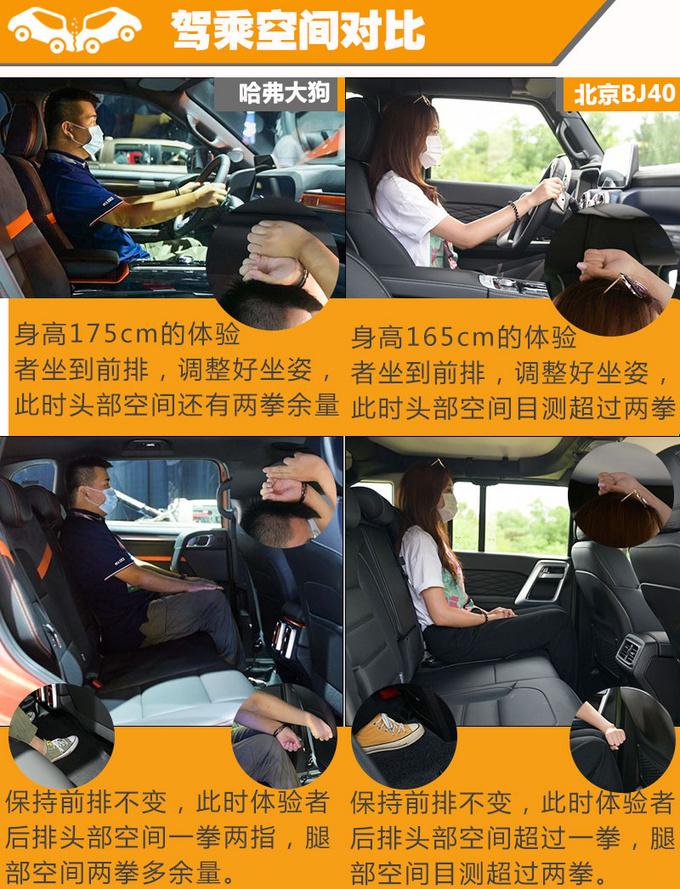 哈弗大狗/北京BJ40 同为硬派SUV哪款最值得买-图13