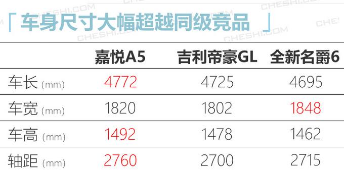 与大众共线生产江淮嘉悦A5上市 8.48万起售-图10
