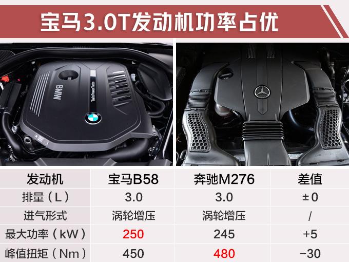 宝马将2019定义为大型豪华车之年,品牌首款全尺寸SUVX7、中期改款7系、8系轿跑都将在年内与国内消费者见面。4月15-16日上海车展期间,宝马集团将发布10款新车型(含BMW、MINI、BMW摩托车),包括15日上市的BMW首款全尺寸SUV X7、16日全球首发的全新长轴距3系以及中期改款7系、8系轿跑、X3M、X4M、Vision iNEXT概念车等重磅车型。   值得一提的是,X7、全新长轴距3系、中期改款7系等多款车型都将搭载BMW iDrive 7.