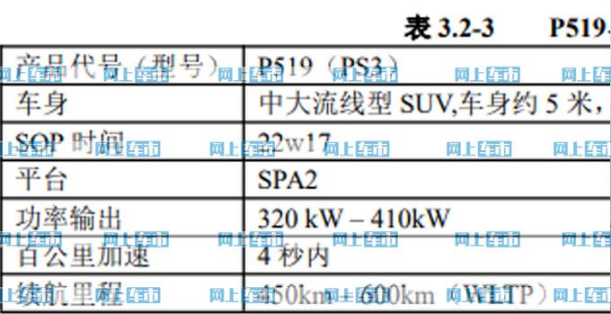 沃尔沃电动XC90换标极星3成都投产-竞争沈阳宝马iX5-图5