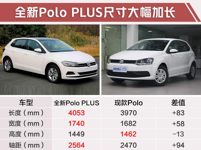 大众保罗汽车_大众全新Polo 6月底开卖 现款最高优惠2.2万元-新浪汽车