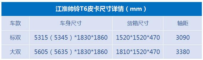 江淮帅铃T6柴油国六版上市 9.98—12.08万元-图4