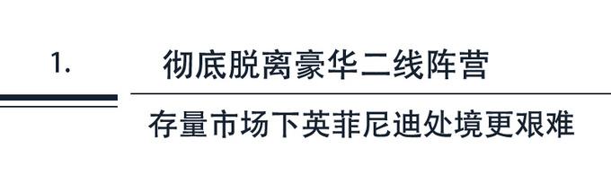花千万请张若昀代言 英菲尼迪也没能迎来逆袭-图4