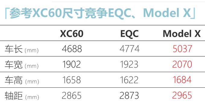 极星3纯电动SUV明年推出 新平台打造竞争奔驰EQC-图6