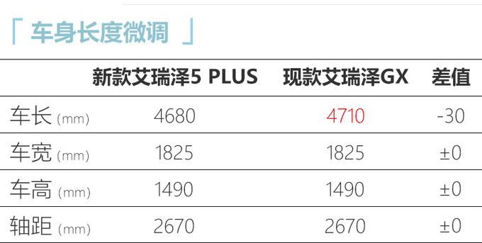 奇瑞艾瑞泽GX停止供货继任车型配置更高-还便宜-图9