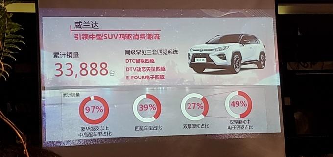 广汽丰田8月销量70247辆SUV家族连续4个月破2万-图8