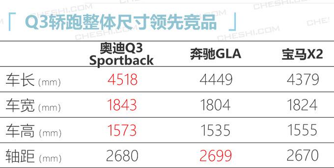 奥迪Q3轿跑SUV到店实拍比奔驰GLA大28万起售-图7