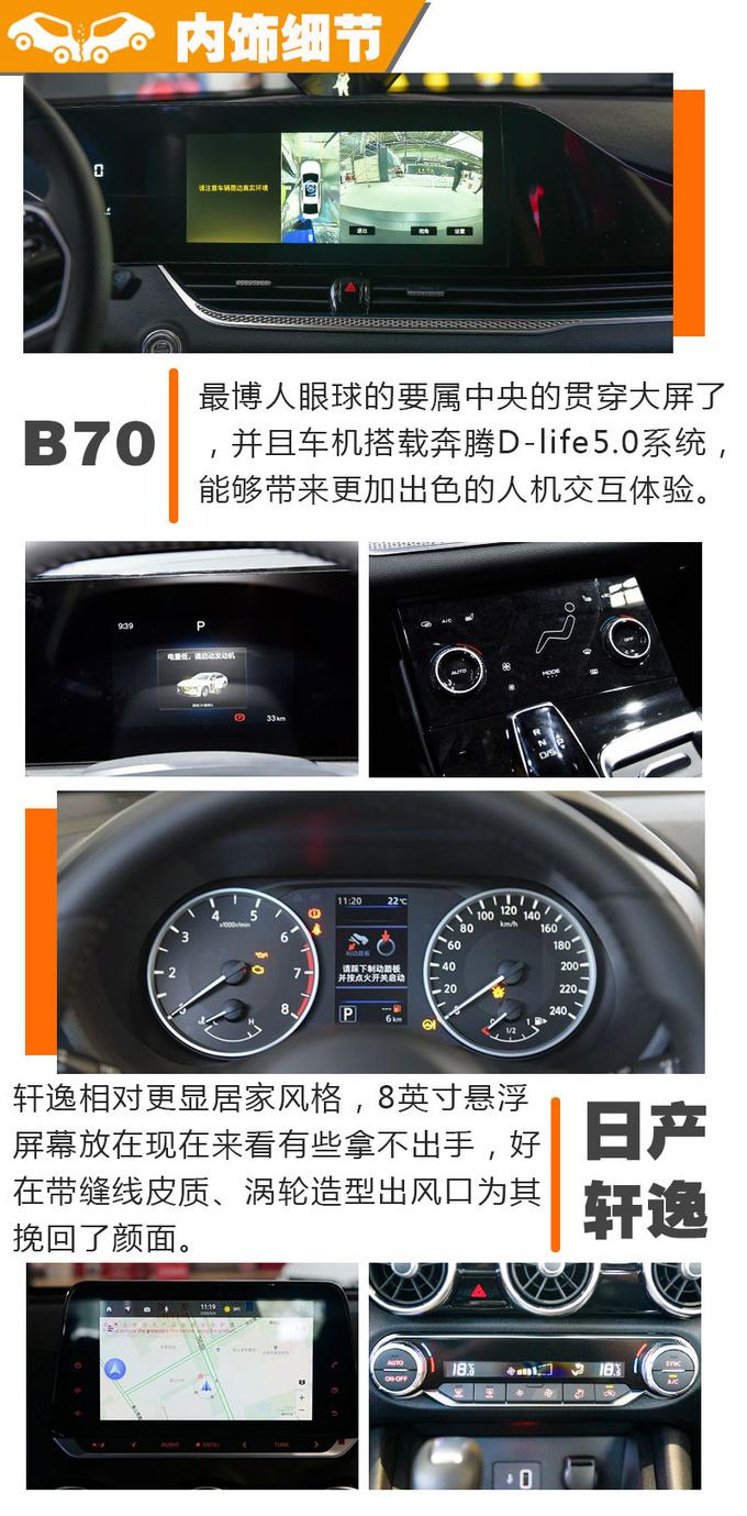 谁是真正国民家轿全新第三代奔腾B70/轩逸比比看-图9