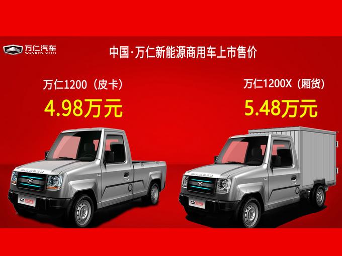 续航185公里/售4.98万起万仁1200/1200X上市-图4