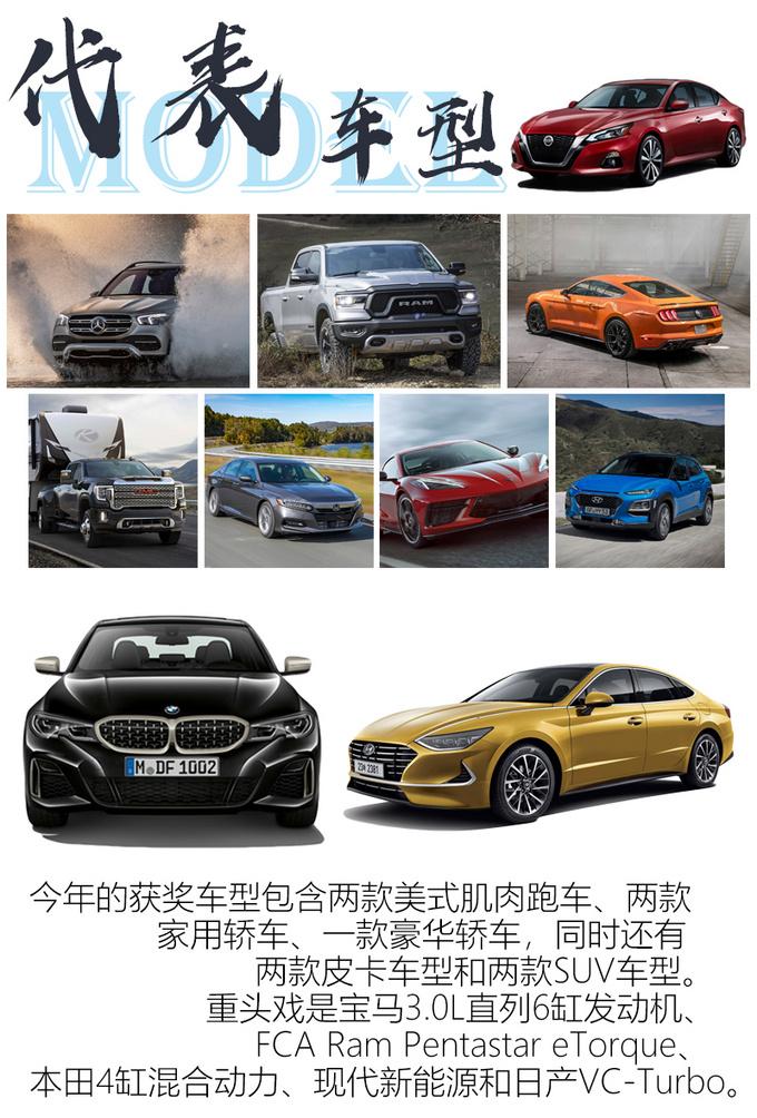 今年沃德十佳发动机很有看点在国内能买到哪几款-图4