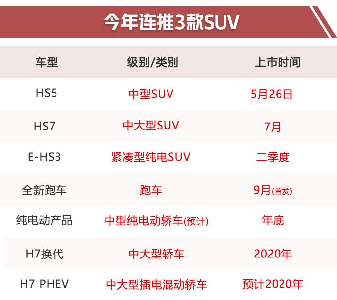 红旗HS5竞争一线豪华 中国品牌有了带头大哥-图4