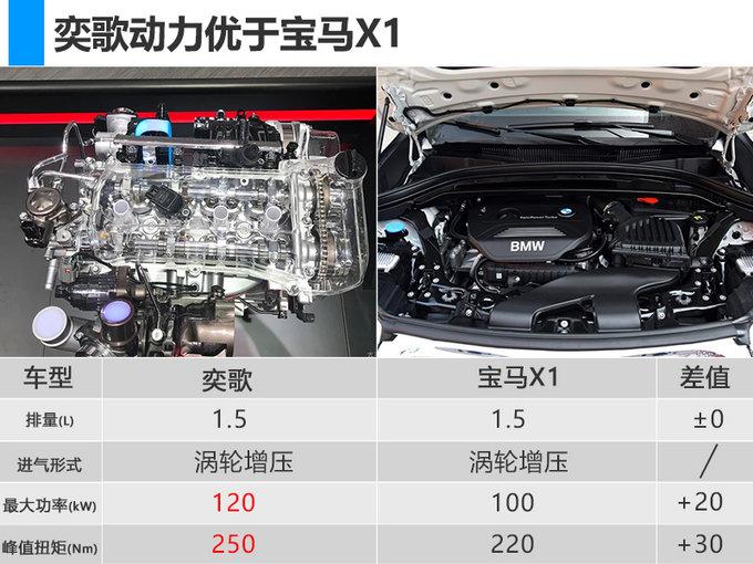 """广汽三菱跨界suv定名""""奕歌"""" 配1.5t发动机"""