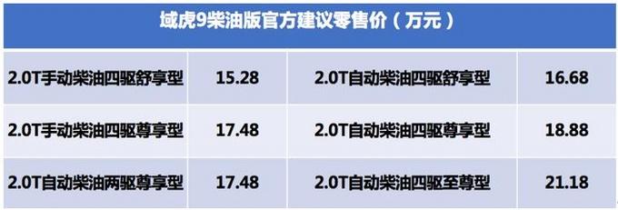 15.28-21.18万元 江铃域虎9柴油版上市 2.0T+8AT-图2