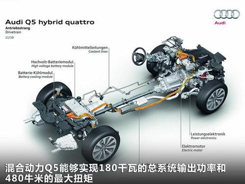 奥迪(进口)  Q5 3.2 FSI Quattro